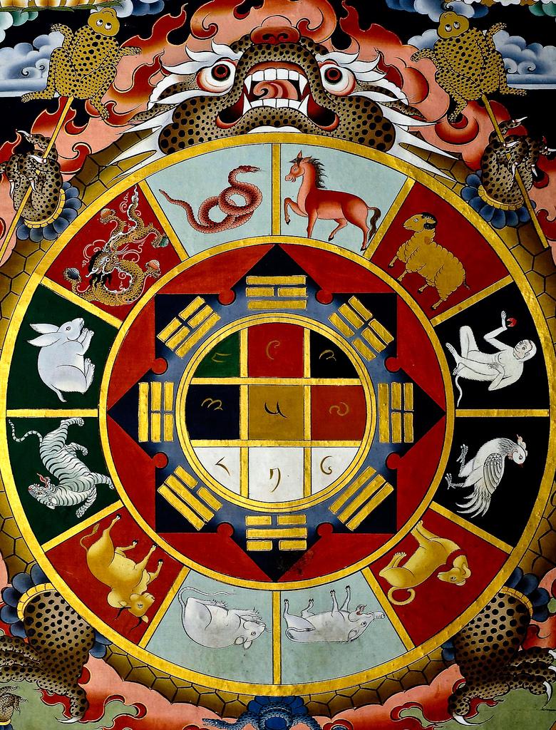 Kiinalainen Astrologia